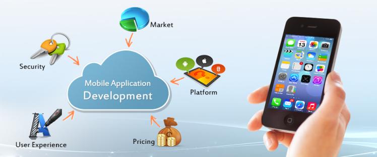 mobile-application-development-in-Toronto