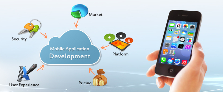 mobile-application-development-in-Toronto